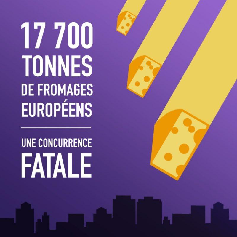 L'Accord économique et commercial global (AÉCG), c'est l'entrée massive au pays de 17 700 tonnes supplémentaires de fromages européens. Conséquence: une concurrence fatale pour les producteurs québécois. Source : RQIC Coalition
