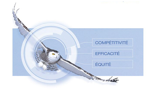 Image d'un oiseau les ailes déployées à côté des mots Compétitivité, Efficacité et Équité